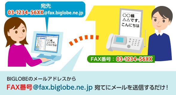 BIGLOBEのFAX配信サービスの仕組み