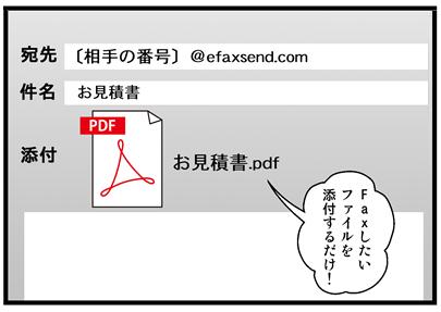 eFax(イーファックス)のFAXの送り方