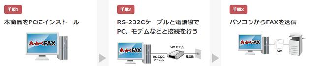 まいと~くFAX9 Proの利用手順