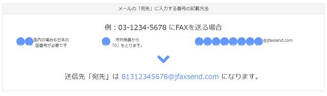 jFax(ジェーファックス)の送信方法