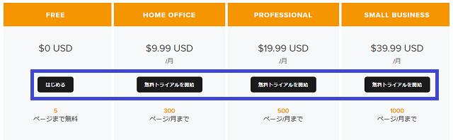 HelloFax(ハローファックス)の料金プラン