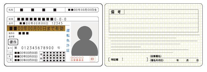 eFax(イーファックス)で使える本人確認書類