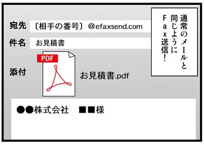 eFaxの送信方法