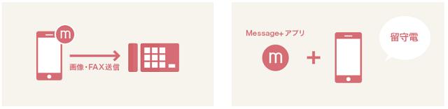 メッセージプラス(Message+)のアプリの機能