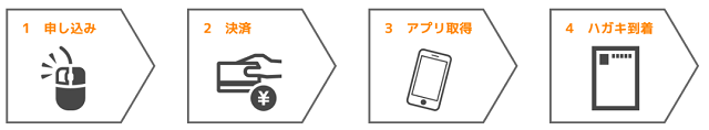 03FAXの導入手順