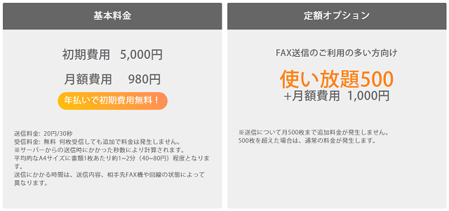 03FAXの料金プラン