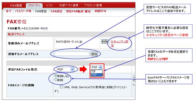 InterFAXの受信方法