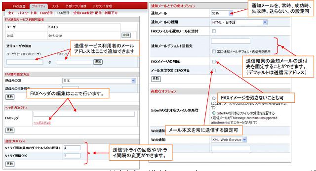 InterFAXの送信方法