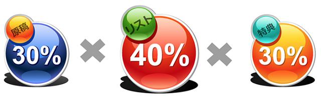 戦略的FAXDMの成約率